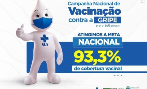 Lucas do Rio Verde: Município supera meta de vacinação contra a Gripe (Influenza)